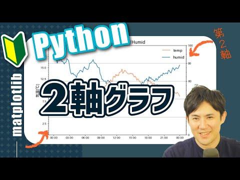 Matplotlib & Seaborn 入門講座 09.Pythonを使った2軸グラフの作成方法
